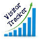 Website Visitor Tracking Script