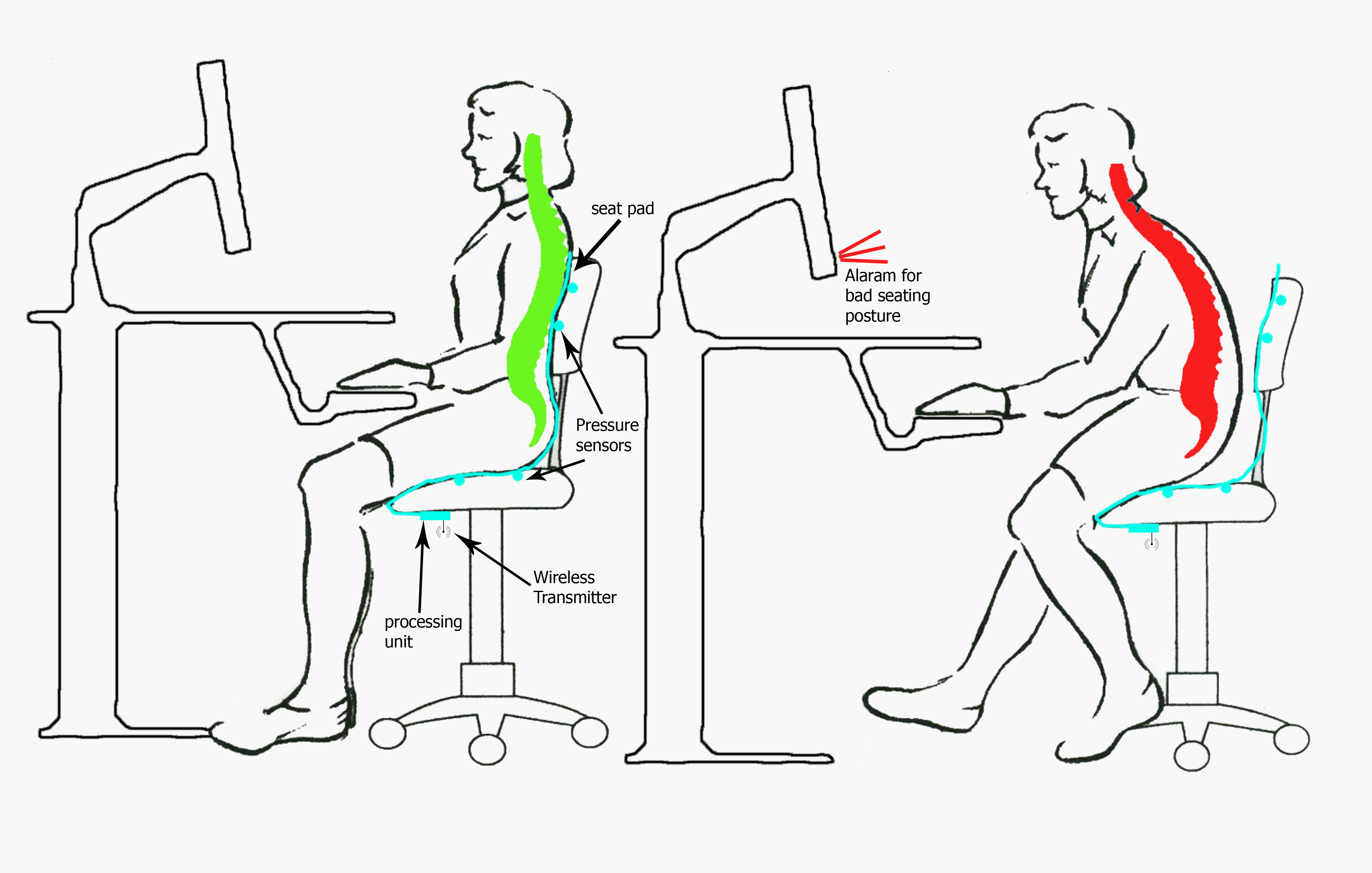 Smart Seat Pad For Posture Monitoring