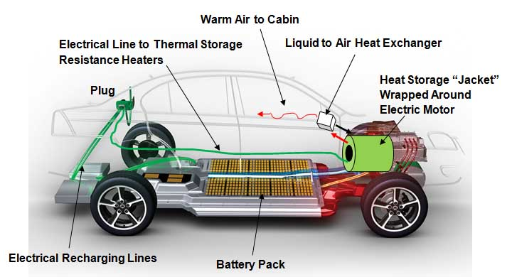Home Heat And Air Conditioning Units