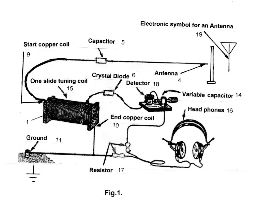 Electro Magnetic Wave Capture Device