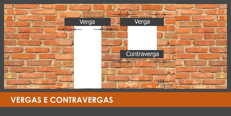 Read more about the article Vergas e contravergas: O que são e para que servem?