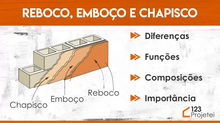 Read more about the article Reboco, Emboço e Chapisco: O que você precisa saber antes de pintar sua parede