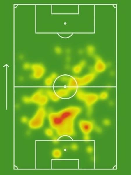 Heat map by Gabriel Neves at Libertadores - Reproduction/SofaScore - Reproduction/SofaScore