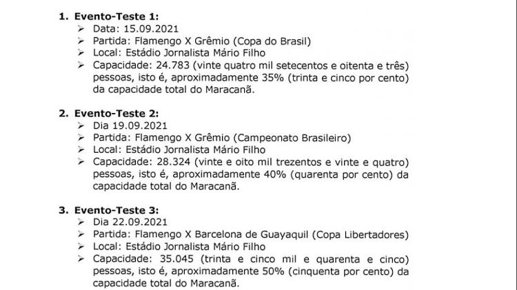 Rio de Janeiro City Hall releases the public at Maracanã in three Flamengo games - Reproduction - Reproduction