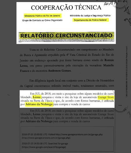 caso marielle - Arte/UOL - Arte/UOL