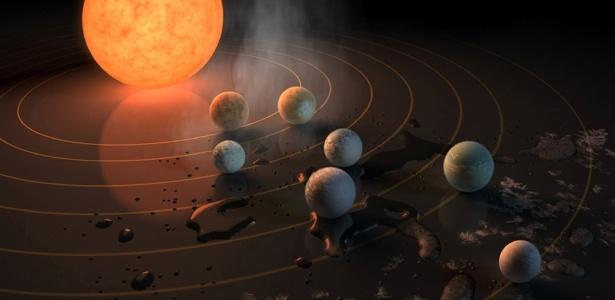 'exoplaneta descoberto' é o doodle do google que você verá hoje 'Exoplaneta descoberto' é o Doodle do Google que você verá hoje nasa descobriu um sistema com sete exoplanetas do tamanho da terra e acredita que pode haver agua nele 1487787667985 615x300