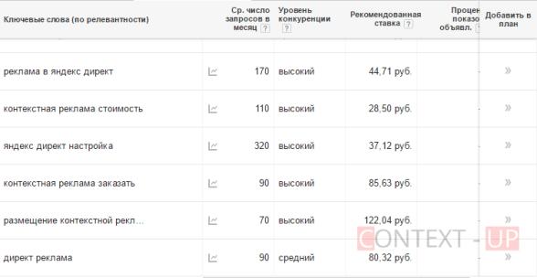 planirovschik-kluchevyh-slov