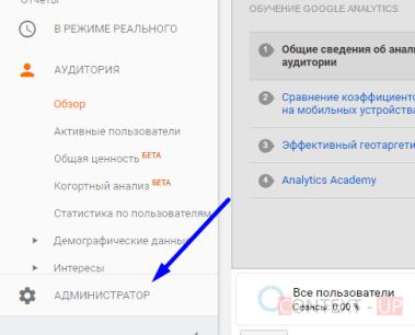 Google Analytics доступ