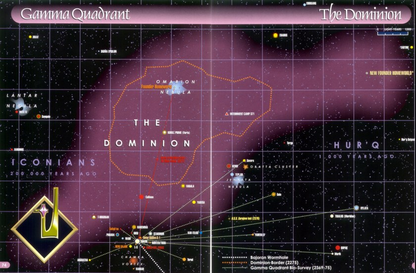 gamma quadrant