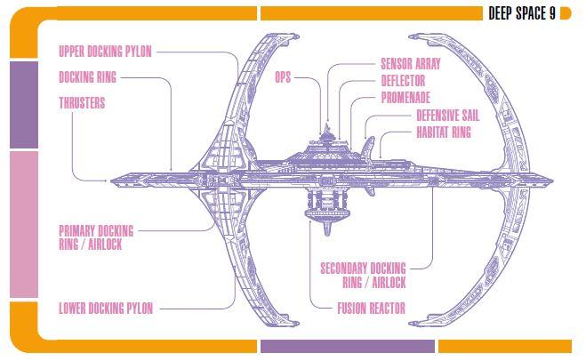 Ds0 schematic
