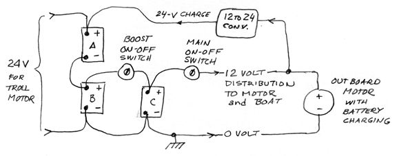 volt battery wiring diagram trolling motor wiring diagram 36 volt wiring diagram auto schematic