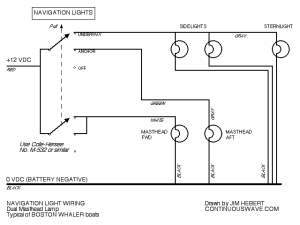 continuousWave: Whaler: Reference: Navigation Light Switch