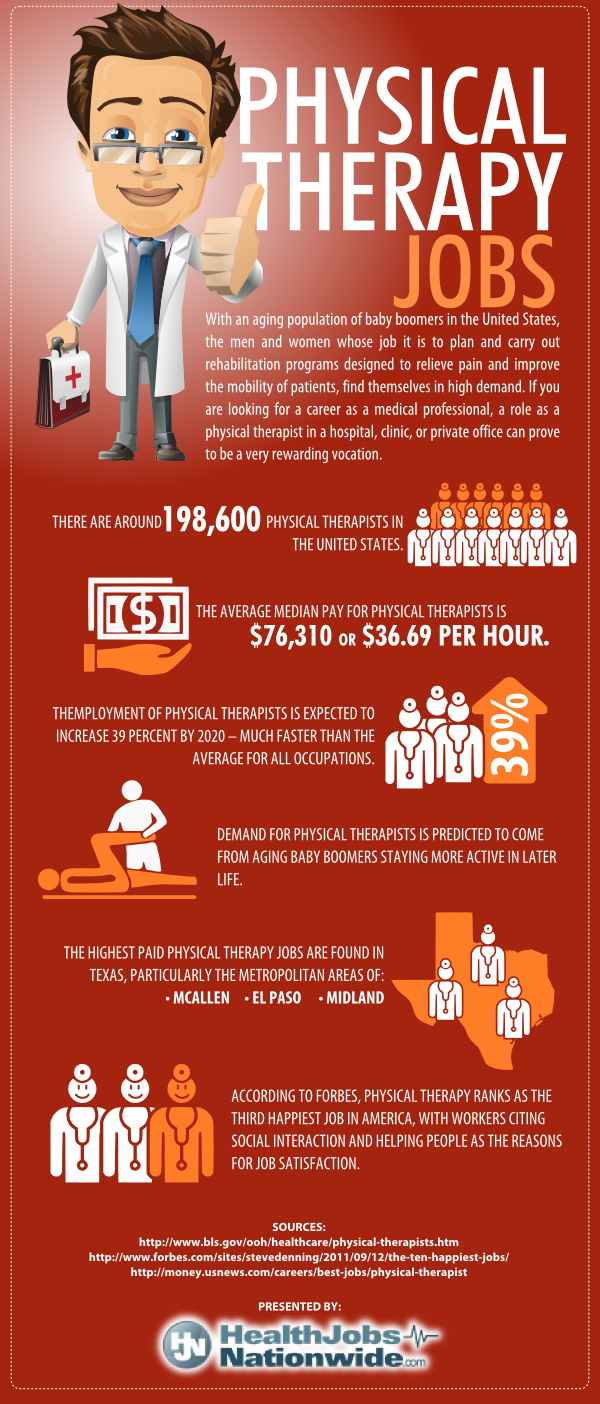 HJN-Physical-Therapy-Jobs-Infographic