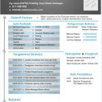 Ampuh Resume 2013