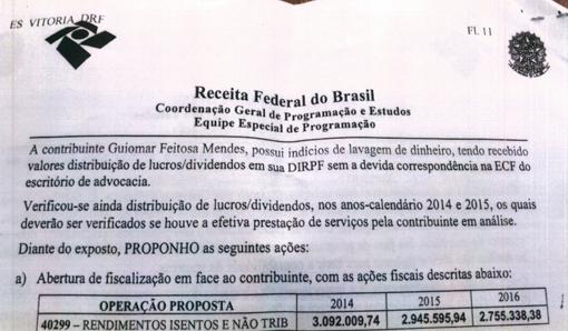 Receita Federal desconfia de Gilmar Mendes