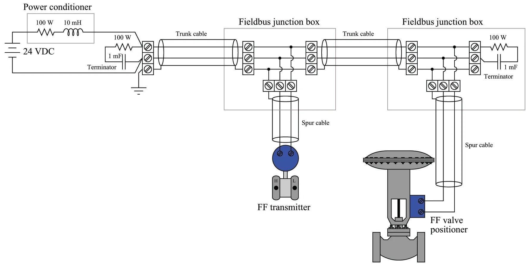 Wiring Diagram Power Conditioner