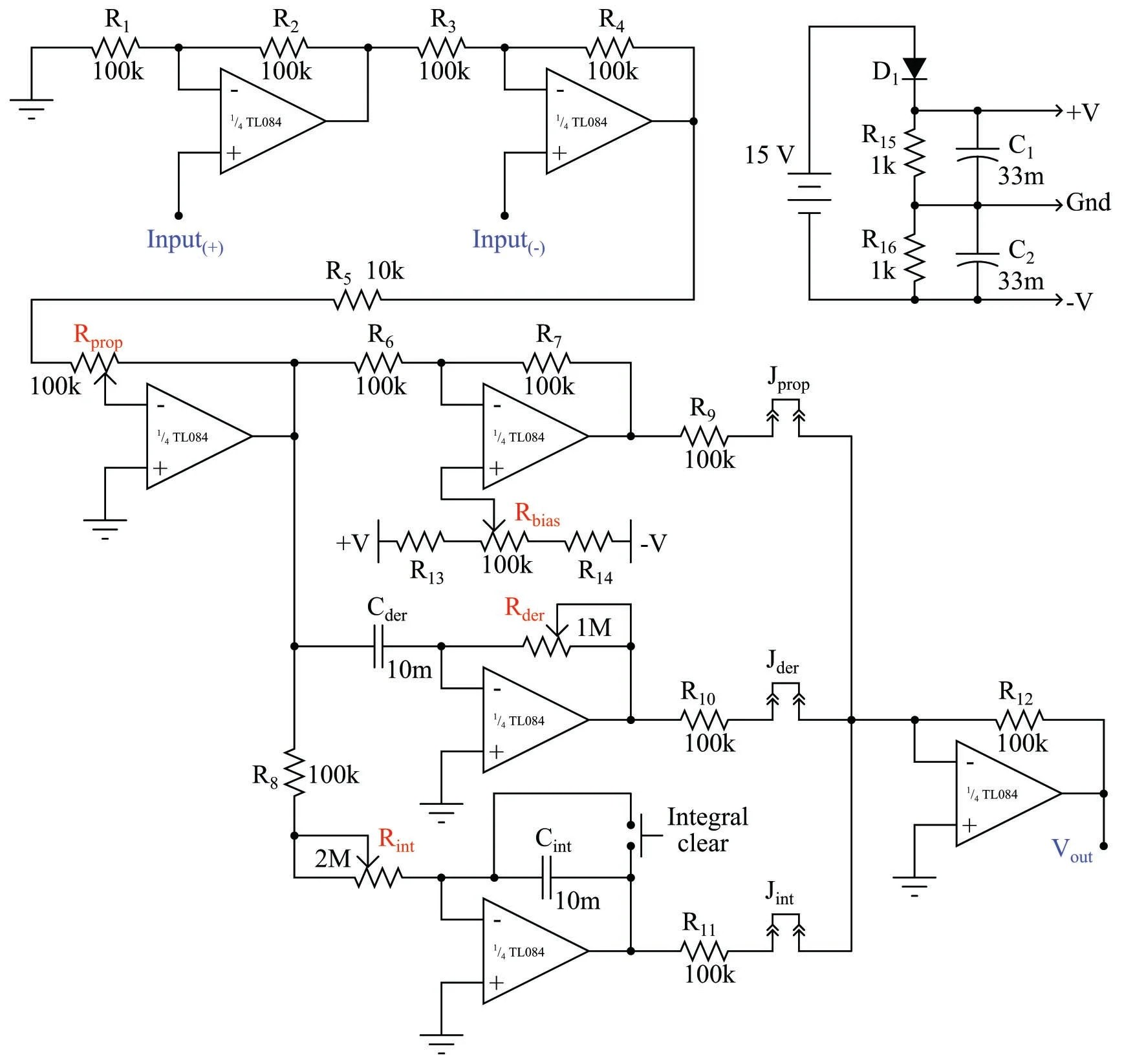 Og Electronic Pid Controllers