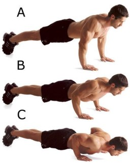 Push-up Progression