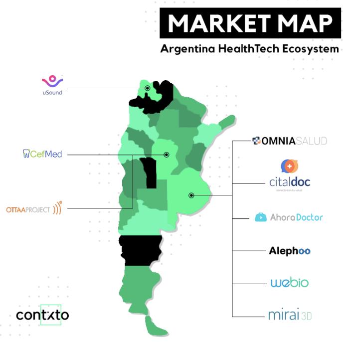 9 startups argentinas de healthtech que están digitalizando la industria médica