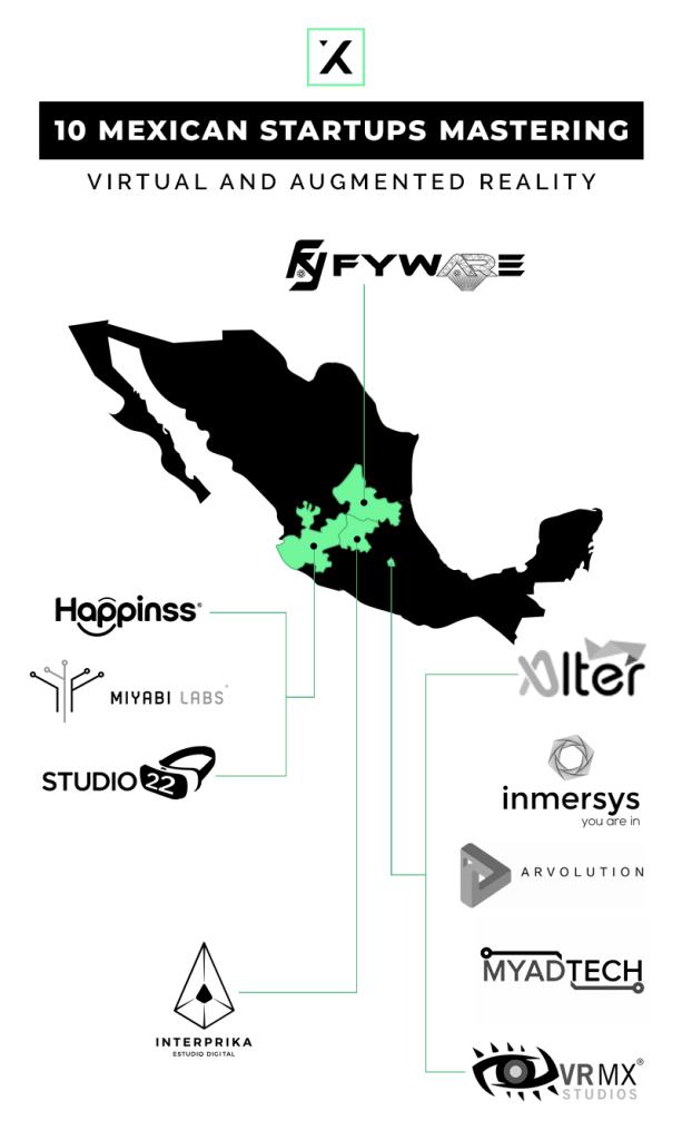 mexico vr y ar: 10 startups  dominando la realidad virtual y aumentada