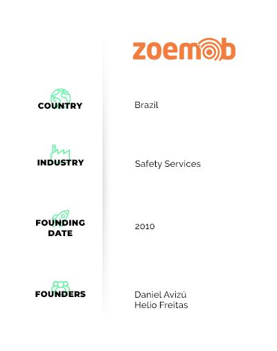 zoemob summary