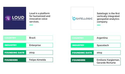 ultimate 2019 latam startup ecosystem recap