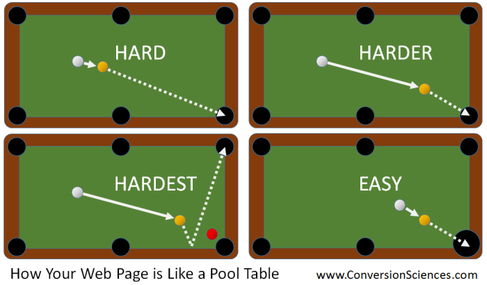 How your button designs are like Pool Tables