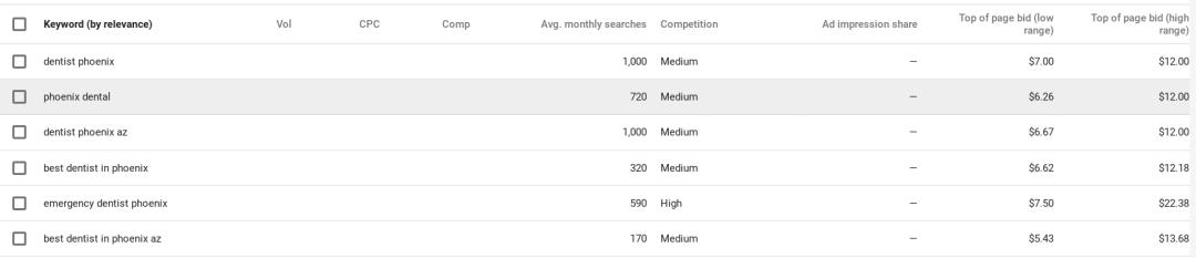 adwords keywords planner