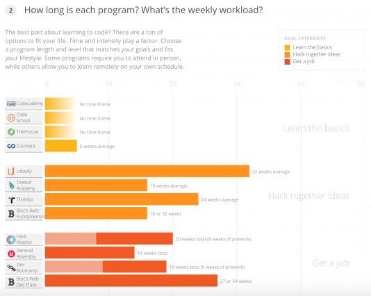 Bloc Workload Comparison