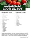 Crop cheat sheet