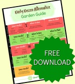 Dirty dozen alternative guide