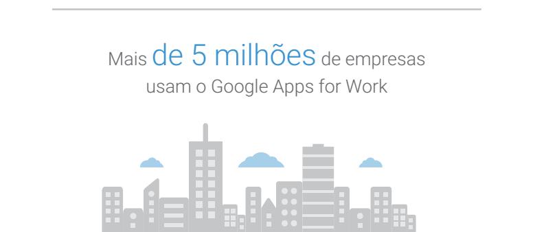 blog_do_convidar_google_apps_rodape