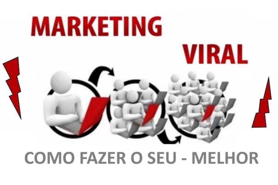 Marketing viral de sucesso