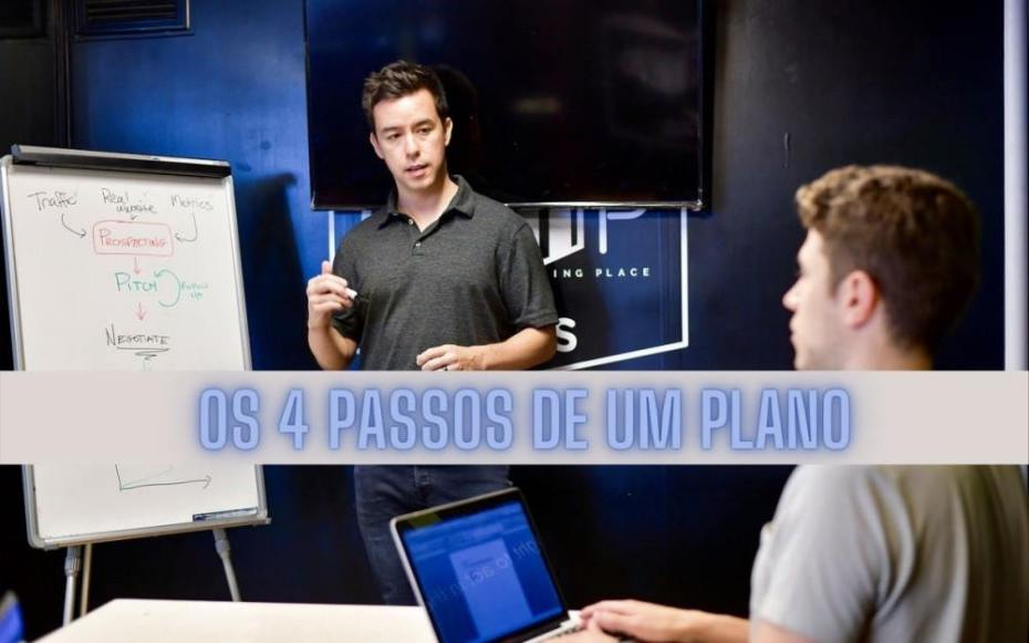Um Plano Para Fazer Marketing na Internet Eficaz em 4 Passos
