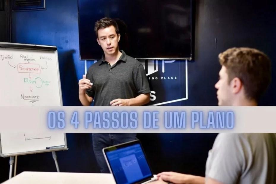 4 passos plano de marketing na internet