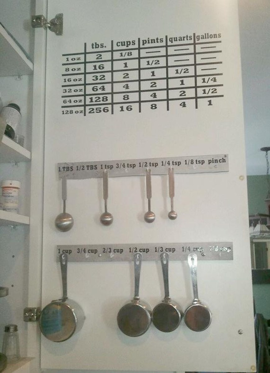 Adorable Cooking Tools Organizing Ideas For Mess 28