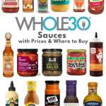 """Collage of various bottles and jars of sauces with the text, """"Whole30 Sauces with Prices & Where to Buy"""" for Pinterest."""