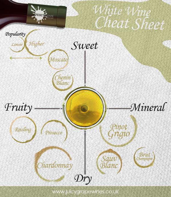 white-wine-cheat-sheet
