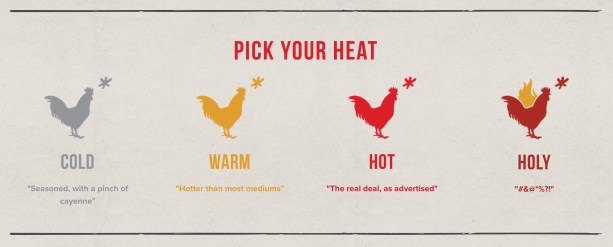 Hot Chicken Takeover Pick Your Heat