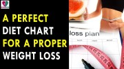 Diet Chart For Weight Loss – Health Sutra – Best Health Tips