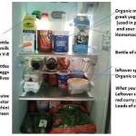 What's in your fridge?