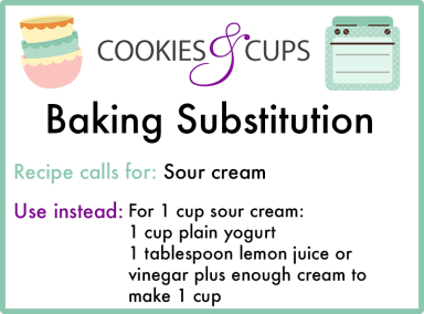 Baking Substitution for Sour Cream