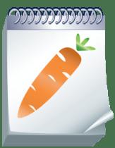 Hebrew English Vegetable Chart