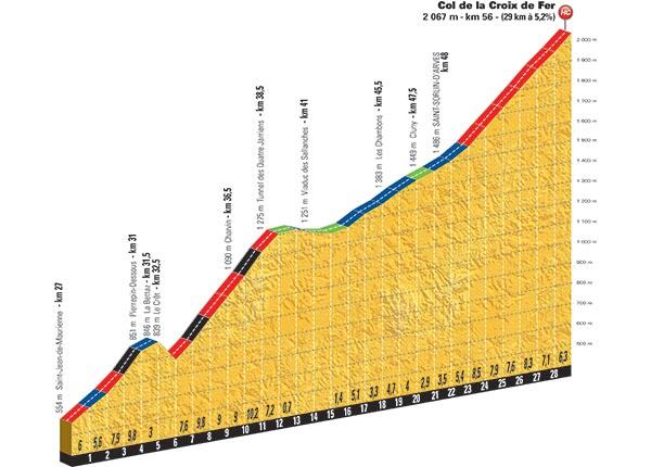 Tour-de-France-2015-Stage-20-Col-de-la-Croix-de-Fer-.jpg