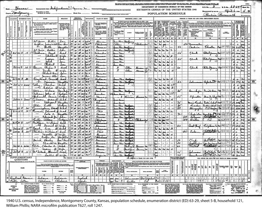 1940 U.S. census, Independence, Montgomery County, Kansas, population schedule, enumeration district (ED) 63-29, sheet 5-B, household 121, William Phillis; NARA microfilm publication T627, roll 1247.