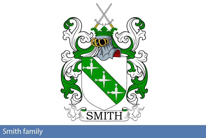 Smith family research