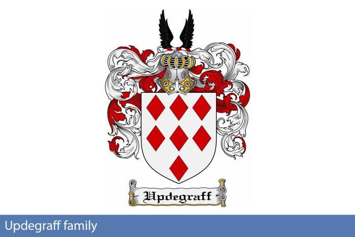 Updegraff family research