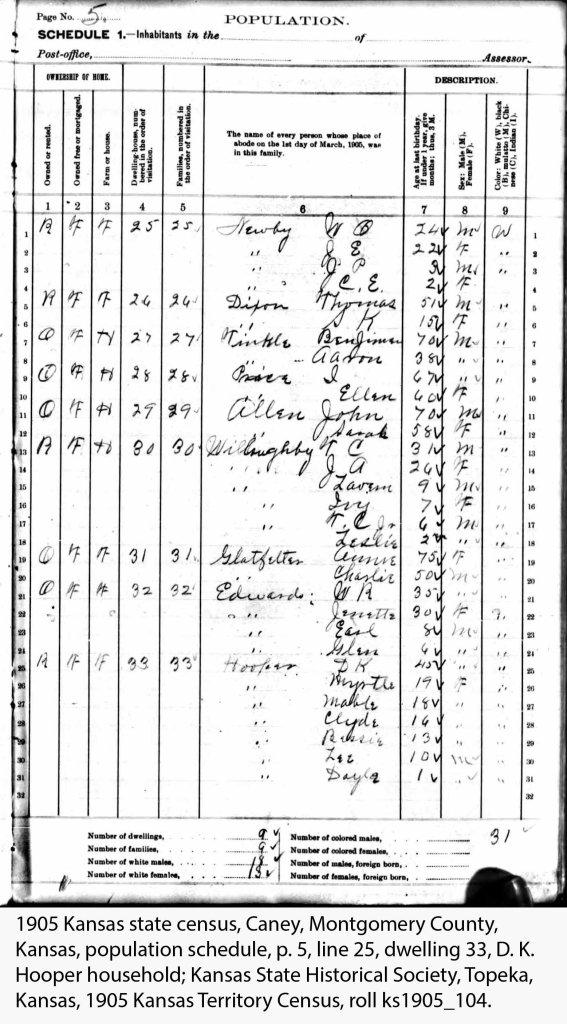 1905 Kansas state census, Caney, Montgomery County, Kansas, population schedule, p. 5, line 25, dwelling 33, D. K. Hooper household; Kansas State Historical Society, Topeka, Kansas, 1905 Kansas Territory Census, roll ks1905_104.