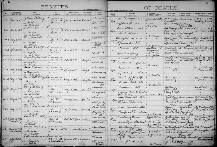Bond County, Illinois, Death Register, vol. B, p. 6, no. 424, Clyde Kuykendall, 28 Feb 1898.