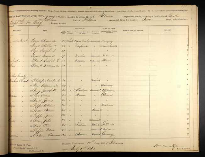 Consolidated Lists of Civil War Draft Registrations, 1863-1865, Greenville Precinct, Bond County, Illinois. p. 570, Alexander Payer. Age 41. Occupation: Cigar maker. Birthplace: Hungary.
